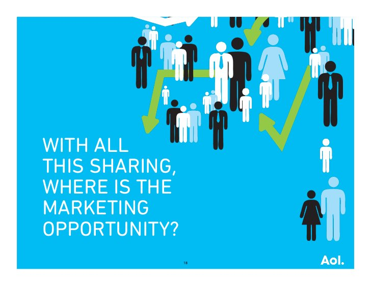 WITH ALLTHIS SHARING,WHERE IS THEMARKETINGOPPORTUNITY?                18