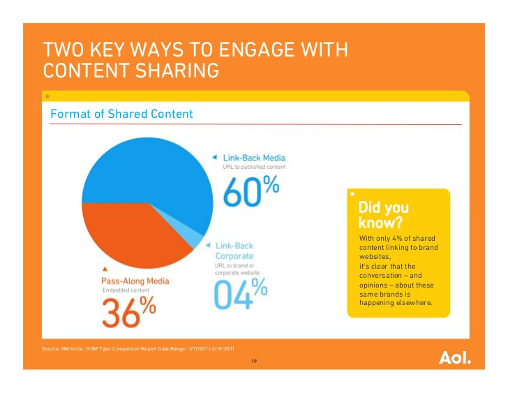 TWO KEY WAYS TO ENGAGE WITHCONTENT SHARING   Format of Shared Content                                                     ...