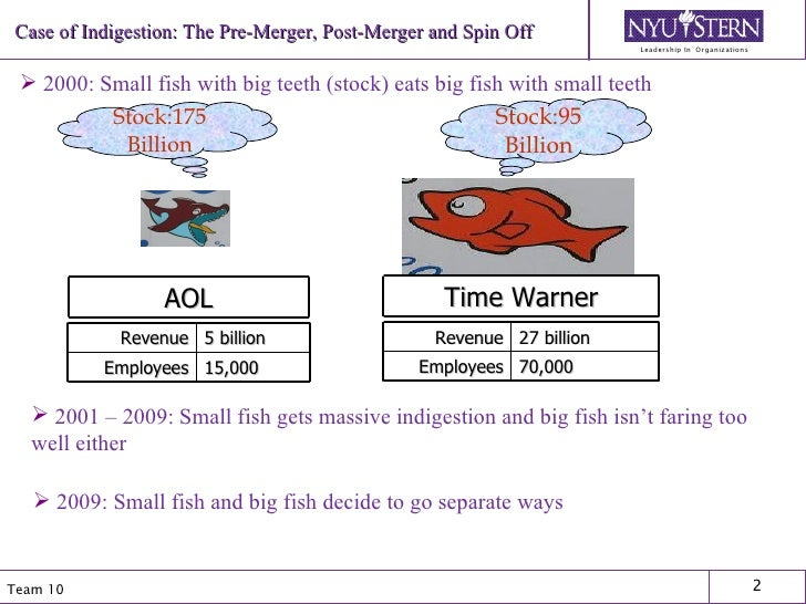 aol time warner merger 1 The deal is subject to certain conditions, including regulatory approvals and the approval of aol and time warner shareholders the companies said the merger was expected to be finalized by the.