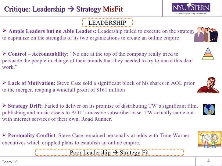 Critique: Leadership    Strategy   MisFit <ul><li>Ample Leaders but no Able Leaders:  Leadership failed to execute on the...