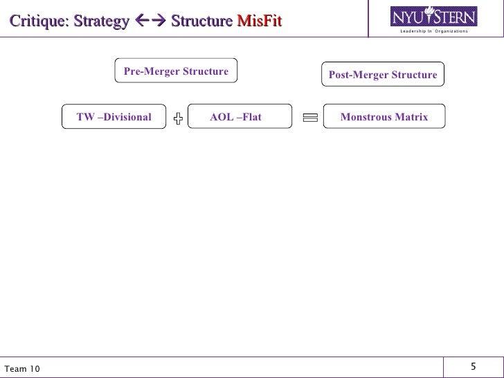 Critique: Strategy    Structure   MisFit AOL –Flat  TW –Divisional  Monstrous Matrix Pre-Merger Structure Post-Merger St...