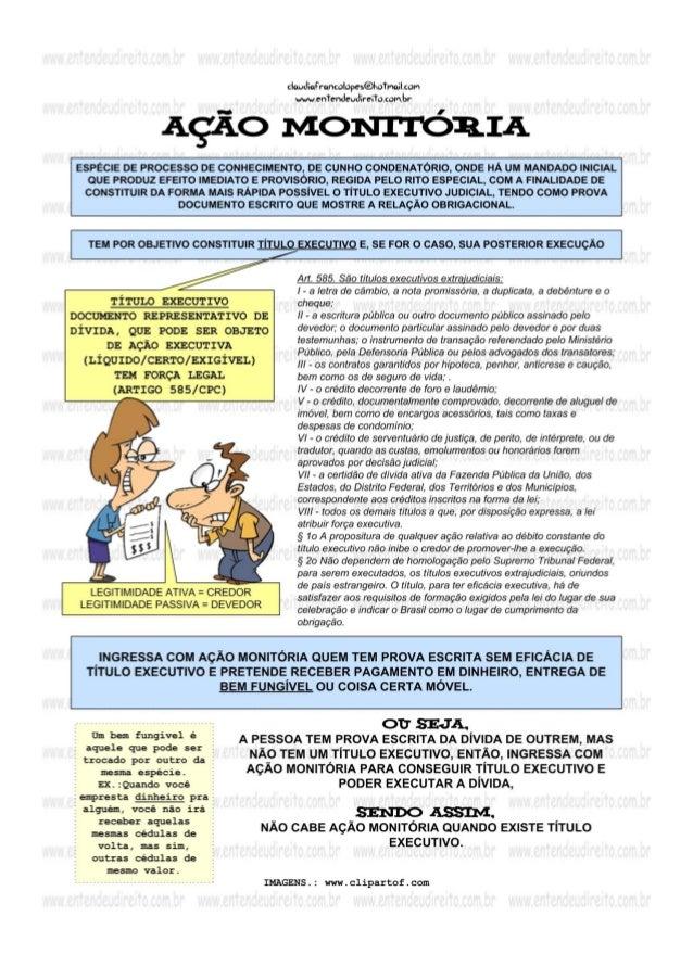 AÇÃO MONITÓRIA Destina-se à constituição de título executivo e, se for o caso, à sua posterior execução. A ação monitória ...