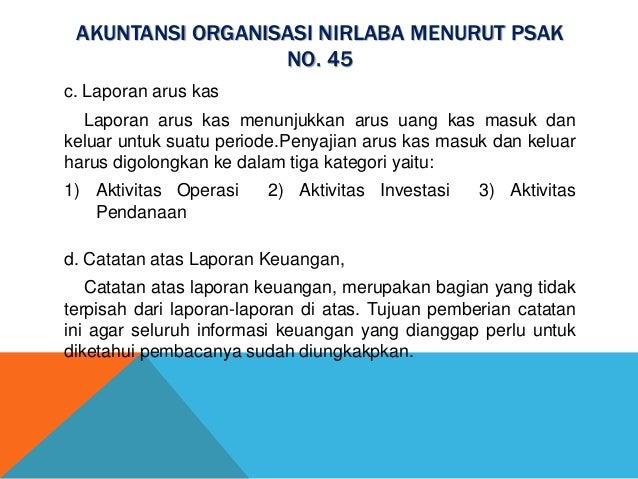Materi Akuntansi Organisasi Nirlaba