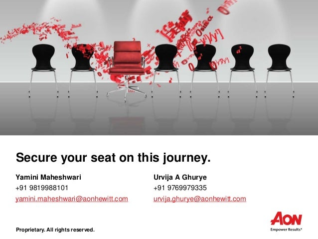 Aon Best Employers India 2016 Study