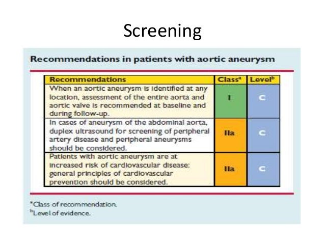 abdominal aortic aneurysm resection priority assessment