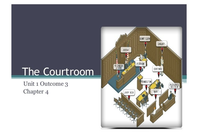 The Courtroom Unit 1 Outcome 3 Chapter 4
