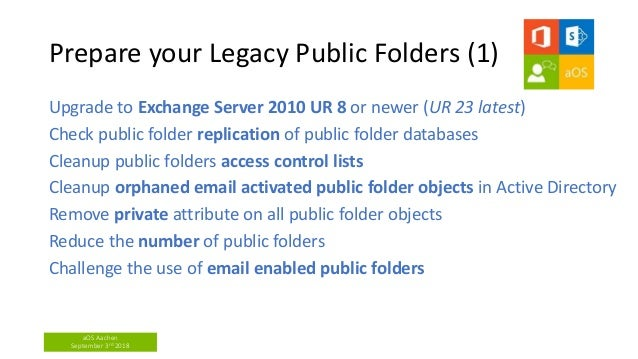 aOS Aachen - Migrating legacy public folders to modern
