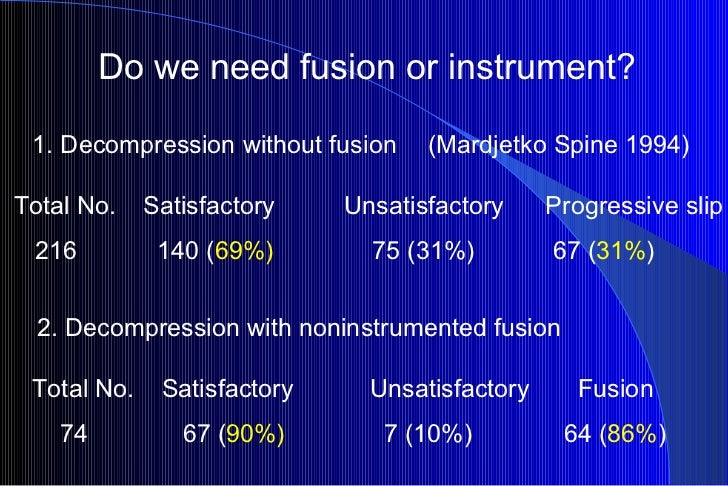 Do we need fusion or instrument?  1. Decompression without fusion  (Mardjetko Spine 1994) Total No. Satisfactory  Unsatisf...
