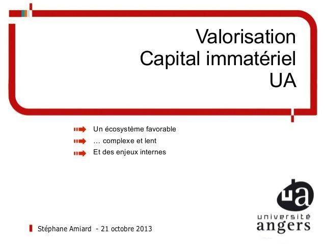Valorisation Capital immatériel UA Un écosystème favorable … complexe et lent Et des enjeux internes  Stéphane Amiard - 21...