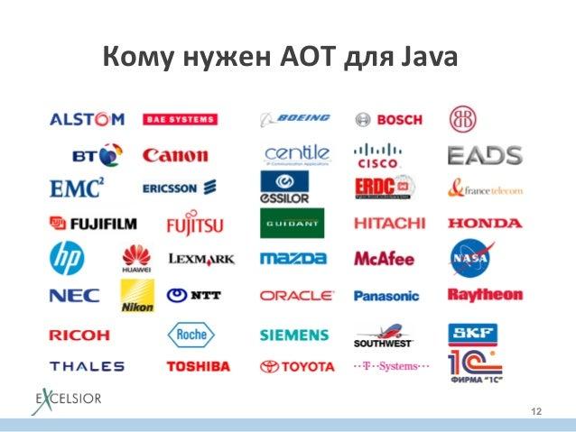 Кому  нужен  AOT  для  Java?     Кто знает про Excelsior JET?Кто знает про Excelsior JET? 12