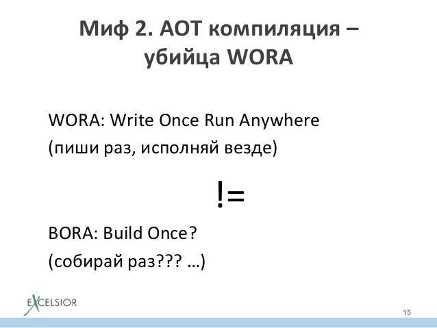 WORA:  Write  Once  Run  Anywhere   (пиши  раз,  исполняй  везде)   !=   BORA:  Build  Once?  ...