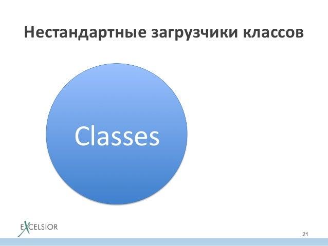 Нестандартные  загрузчики  классов   Classes   21