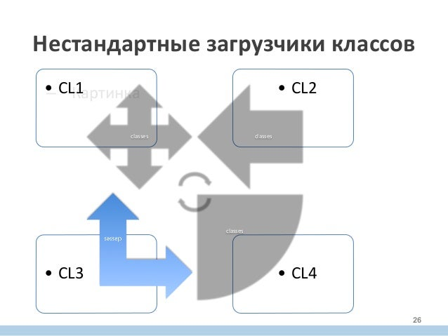 – Картинка   • CL4  • CL3   • CL2  • CL1   classes   classes   classes   Нестандартные  загрузчики...
