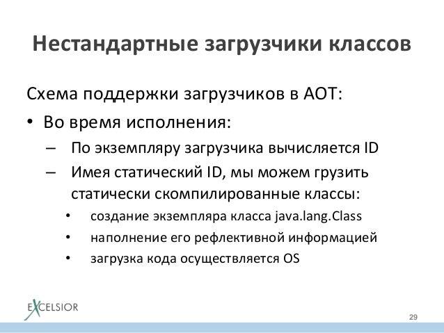 Схема  поддержки  загрузчиков  в  AOT:   • Во  время  исполнения:   – По  экземпляру  загрузчика  ...
