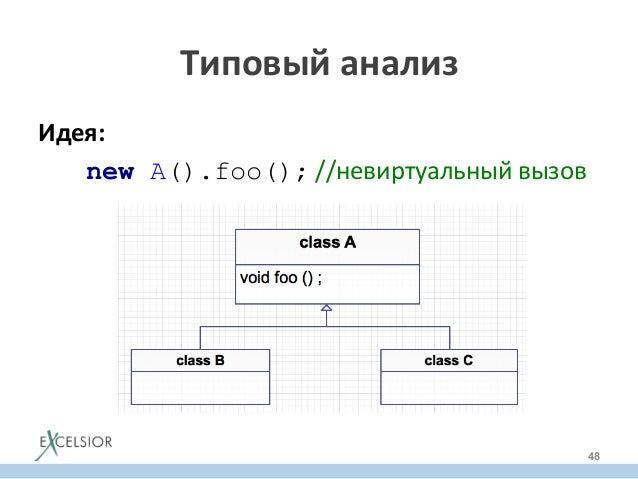 Идея:     new A().foo();  //невиртуальный  вызов        Типовый  анализ   48