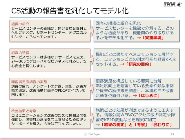 CS活動の報告書を汎化してモデル化 © IBM Japan 23 固有の組織の紹介を汎化 サービスセンターを機能で分解する。どの ような機能があり、機能間のやり取りがあ るかをモデル化する。→「実施環境」 組織の紹介 サービスセンターの組織は、...