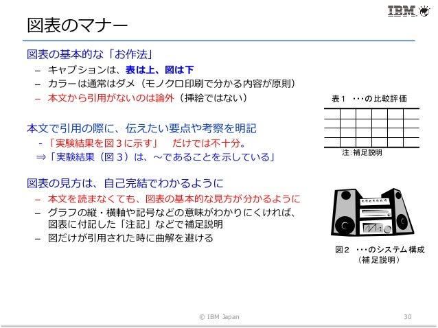 図表のマナー 図表の基本的な「お作法」 – キャプションは、表は上、図は下 – カラーは通常はダメ(モノクロ印刷で分かる内容が原則) – 本⽂から引⽤がないのは論外(挿絵ではない) 本⽂で引⽤の際に、伝えたい要点や考察を明記 - 「実験結果を図...