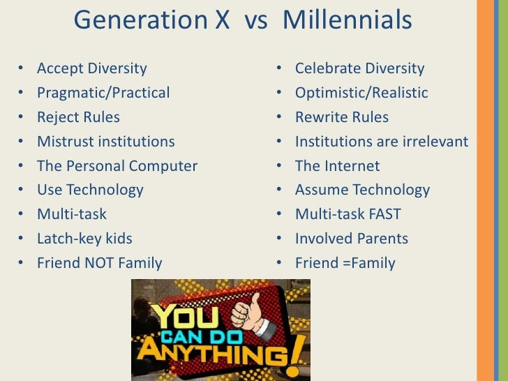 generation relationship with technology