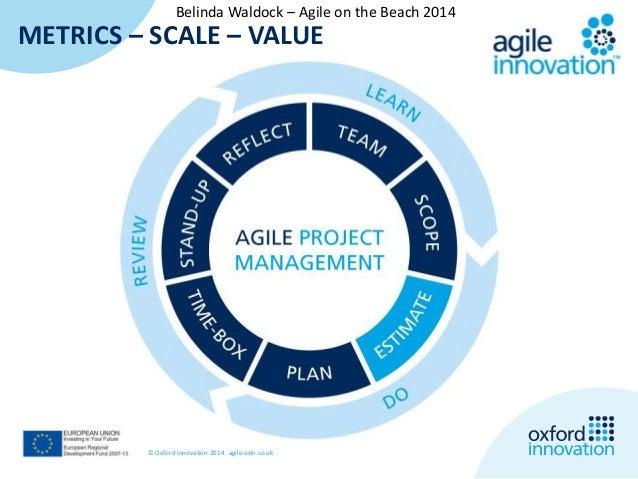 Belinda Waldock – Agile on the Beach 2014  METRICS – SCALE – VALUE  © Oxford Innovation 2014 agile.oxin.co.uk