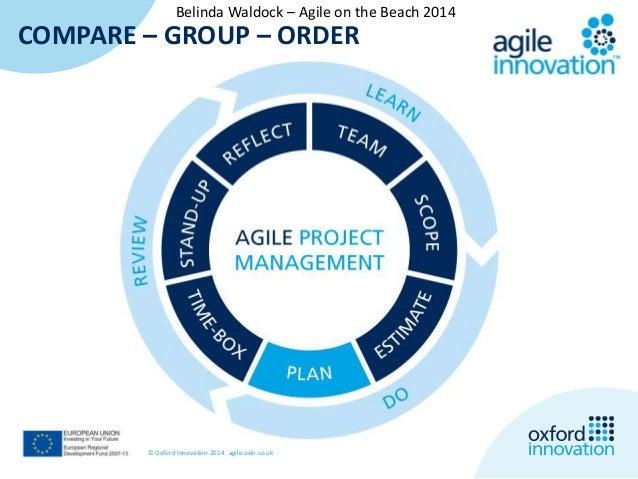 Belinda Waldock – Agile on the Beach 2014  COMPARE – GROUP – ORDER  © Oxford Innovation 2014 agile.oxin.co.uk