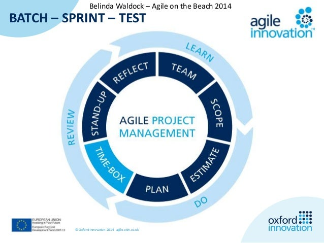 Belinda Waldock – Agile on the Beach 2014  BATCH – SPRINT – TEST  © Oxford Innovation 2014 agile.oxin.co.uk