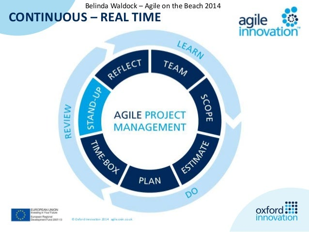 Belinda Waldock – Agile on the Beach 2014  CONTINUOUS – REAL TIME  © Oxford Innovation 2014 agile.oxin.co.uk