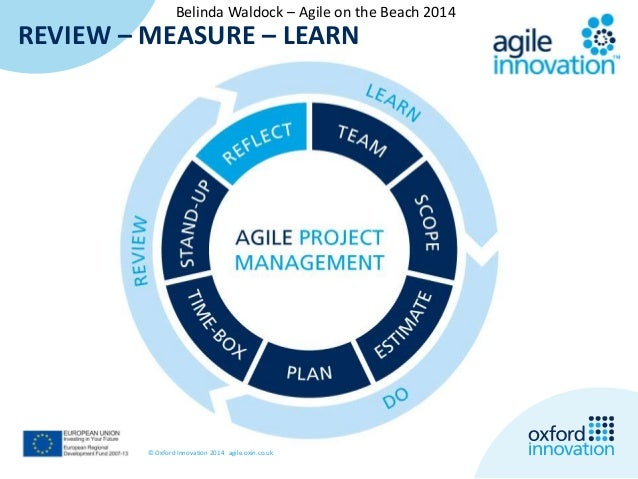 Belinda Waldock – Agile on the Beach 2014  REVIEW – MEASURE – LEARN  © Oxford Innovation 2014 agile.oxin.co.uk