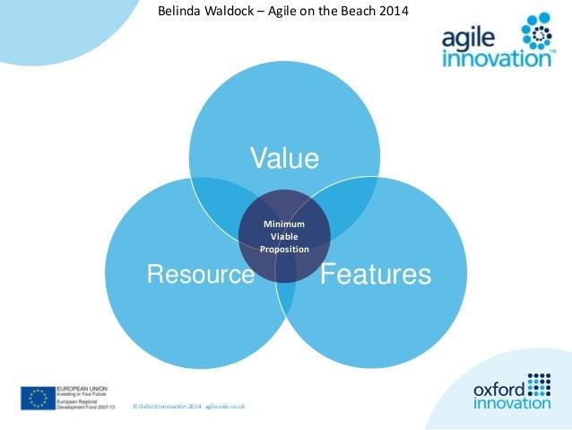 Belinda Waldock – Agile on the Beach 2014  Resource  © Oxford Innovation 2014 agile.oxin.co.uk  Value  Features  Minimum  ...