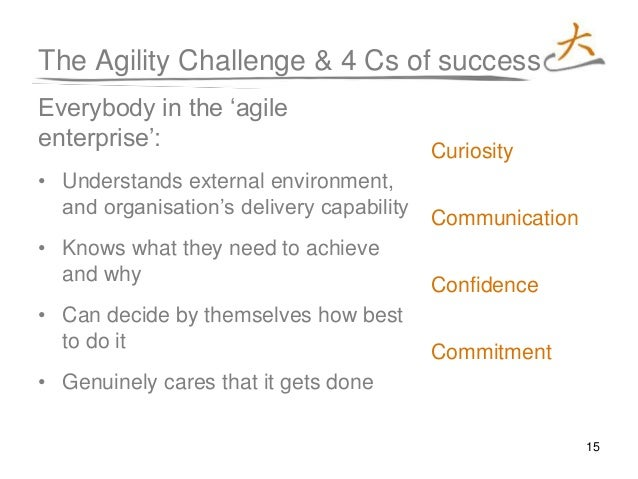 15 The Agility Challenge & 4 Cs of success Everybody in the 'agile enterprise': • Understands external environment, and or...