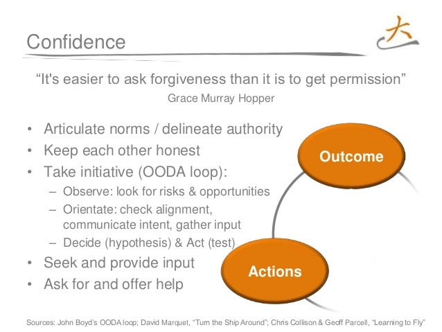 """22 Actions Outcome s Plans Confidence """"It's easier to ask forgiveness than it is to get permission"""" Grace Murray Hopper • ..."""