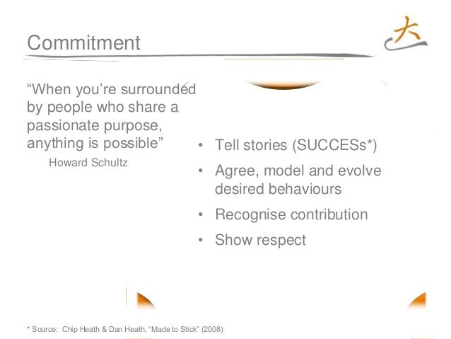 """23 """"When you're surrounded by people who share a passionate purpose, anything is possible"""" Howard Schultz Commitment • Tel..."""