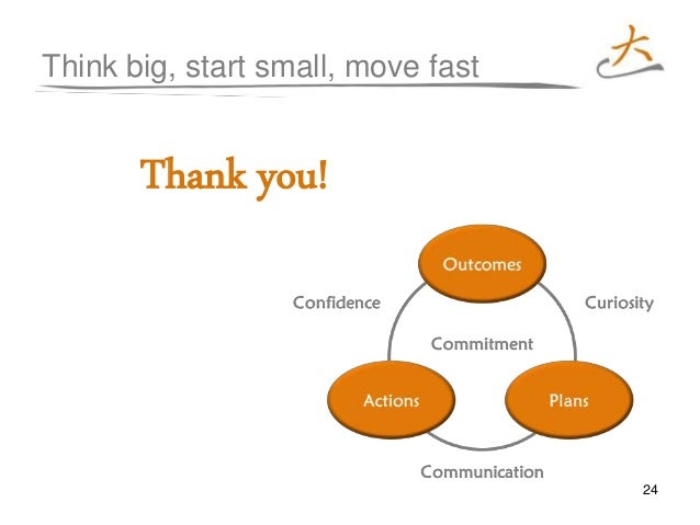24 Think big, start small, move fast Thank you!