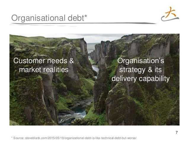 7 Organisational debt* Customer needs & market realities Organisation's strategy & its delivery capability * Source: steve...