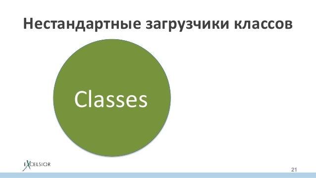 Нестандартныезагрузчикиклассов 21 Classes Classe sClasses