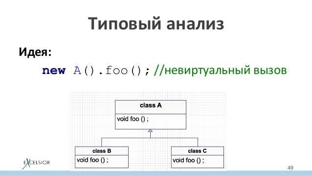 Типовыйанализ Идея: new A().foo();//невиртуальныйвызов  49