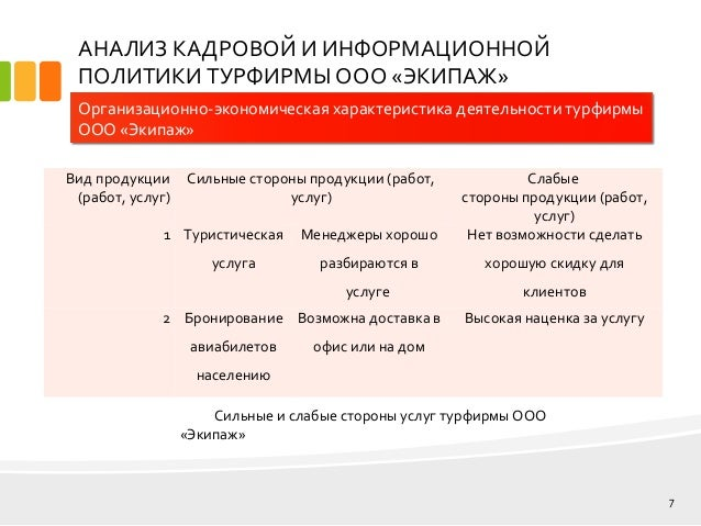 дипломная презентация по кадровой политике  7 АНАЛИЗ КАДРОВОЙ И ИНФОРМАЦИОННОЙ ПОЛИТИКИ