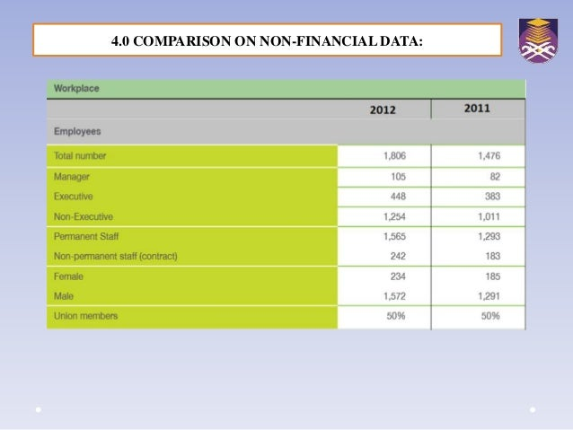 annual report 2009 of confidence cement of bangladesh