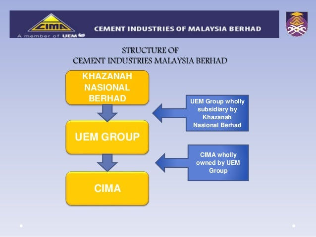 capital structure of cement industries
