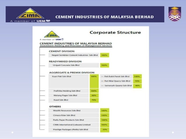 cement industry in malaysia Follow us in twitter @industry_about tweets by @industry_about malaysia map title aalborg portland - ipoh cement plant cima - bahau cement plant cima - kangar cement plant cis - lahad datu cement terminal cis - sepangar cement.