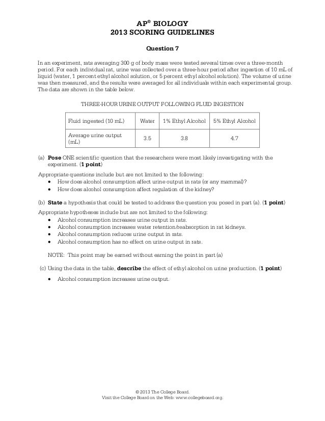 ecology essays ap bio This workbook will provide the framework to successfully learn the concepts found on the ap  ecology portion of the ap biology  essays for the ap biology.