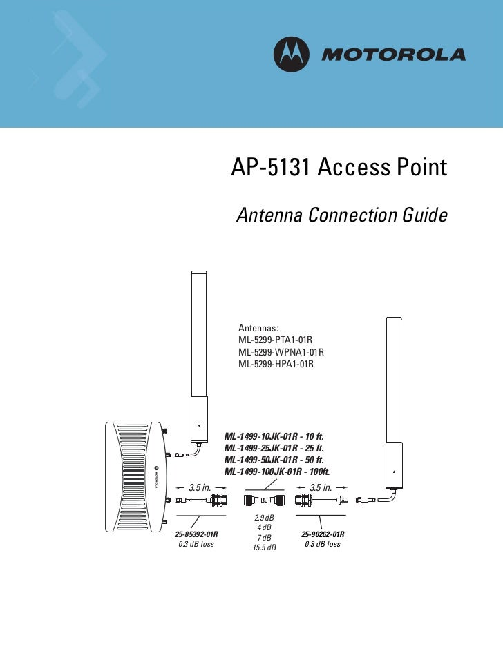 Ap 5131 Access Point Antenna Connection Guide
