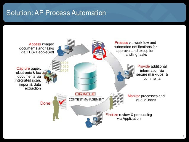 Ap Automation For Ebs Or Peoplesoft With Oracle Webcenter