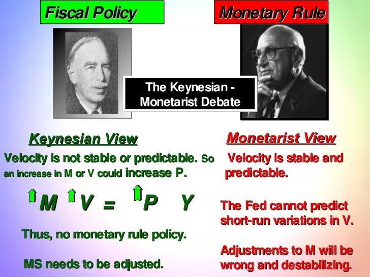 Keynesian vs Classical models and policies
