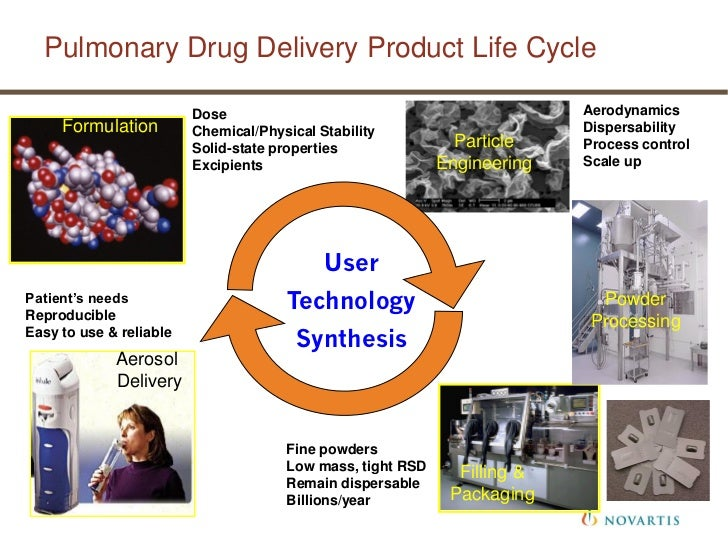 an analysis of using technology in pharmaceutical companies foxmeyer However a critical analysis of what went right and wrong will be carried out   when the company was the fourth largest pharmaceuticals distributer  project  aimed at increasing efficiency through the use of technology, in the.