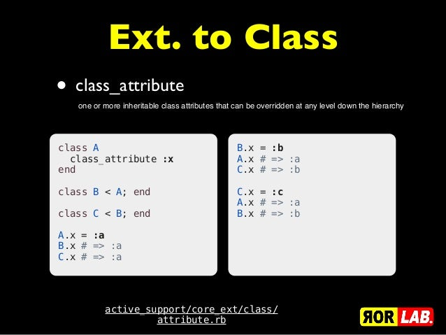 Ext. to Class• class_attributeactive_support/core_ext/class/attribute.rbclass Aclass_attribute :xendclass B < A; endcl...