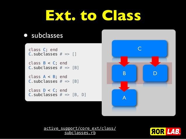 class C; endC.subclasses # => []class B < C; endC.subclasses # => [B]class A < B; endC.subclasses # => [B]class D < C; ...