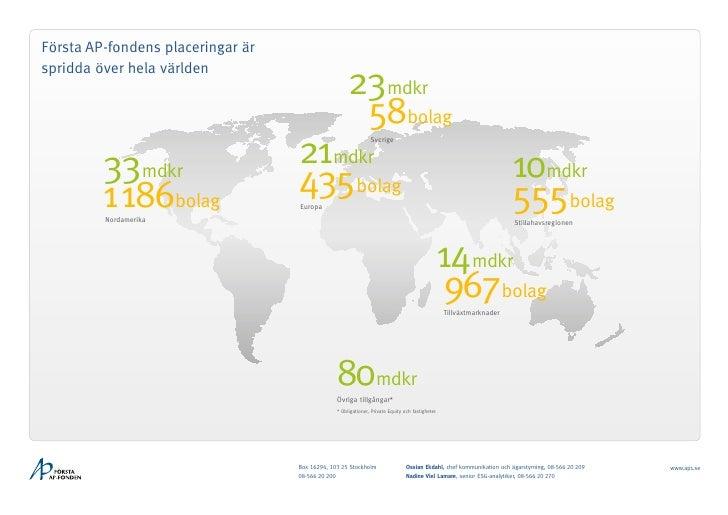 Första AP-fondens placeringar är spridda över hela världen                                                      23mdkr    ...