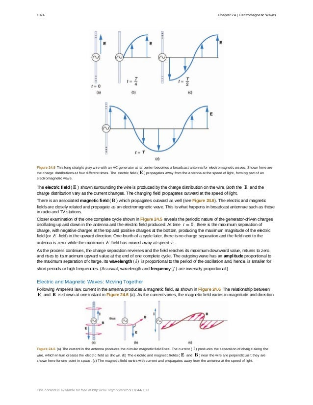 ap2 unit6 open stax notes electromagnetic waves 6 638?cb=1457301789 ap2 unit6 open stax notes electromagnetic waves Wave Diagram Labeled at crackthecode.co