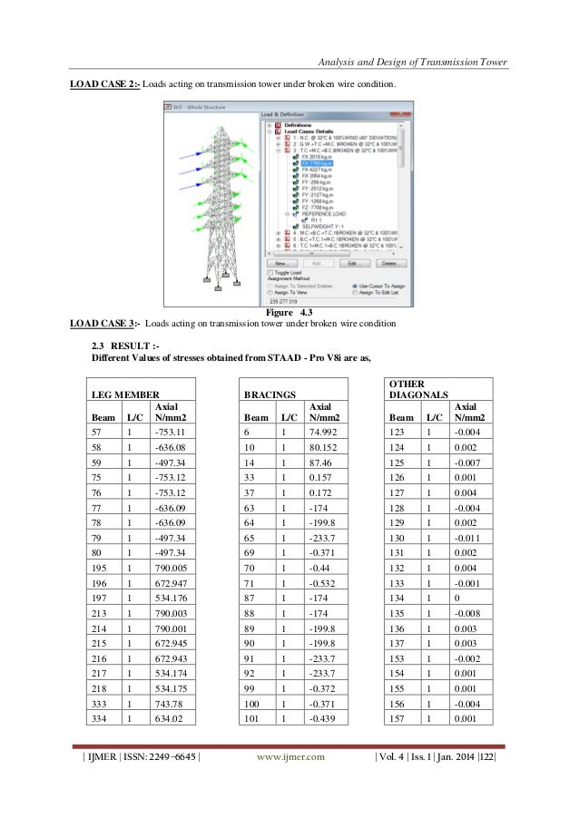 analysis-and-design-of-transmission-tower-7-638.jpg?cb=1391058894