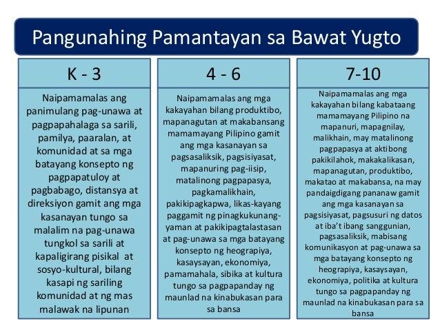 kosepto ng makakalikasan Slide3: tunguhin ng (goal) k to 12 kurilum ng araling panlipunan ang mahubog ng mamamayang mapanuri (analytical), mapagmuni (creative), mapanagutan.